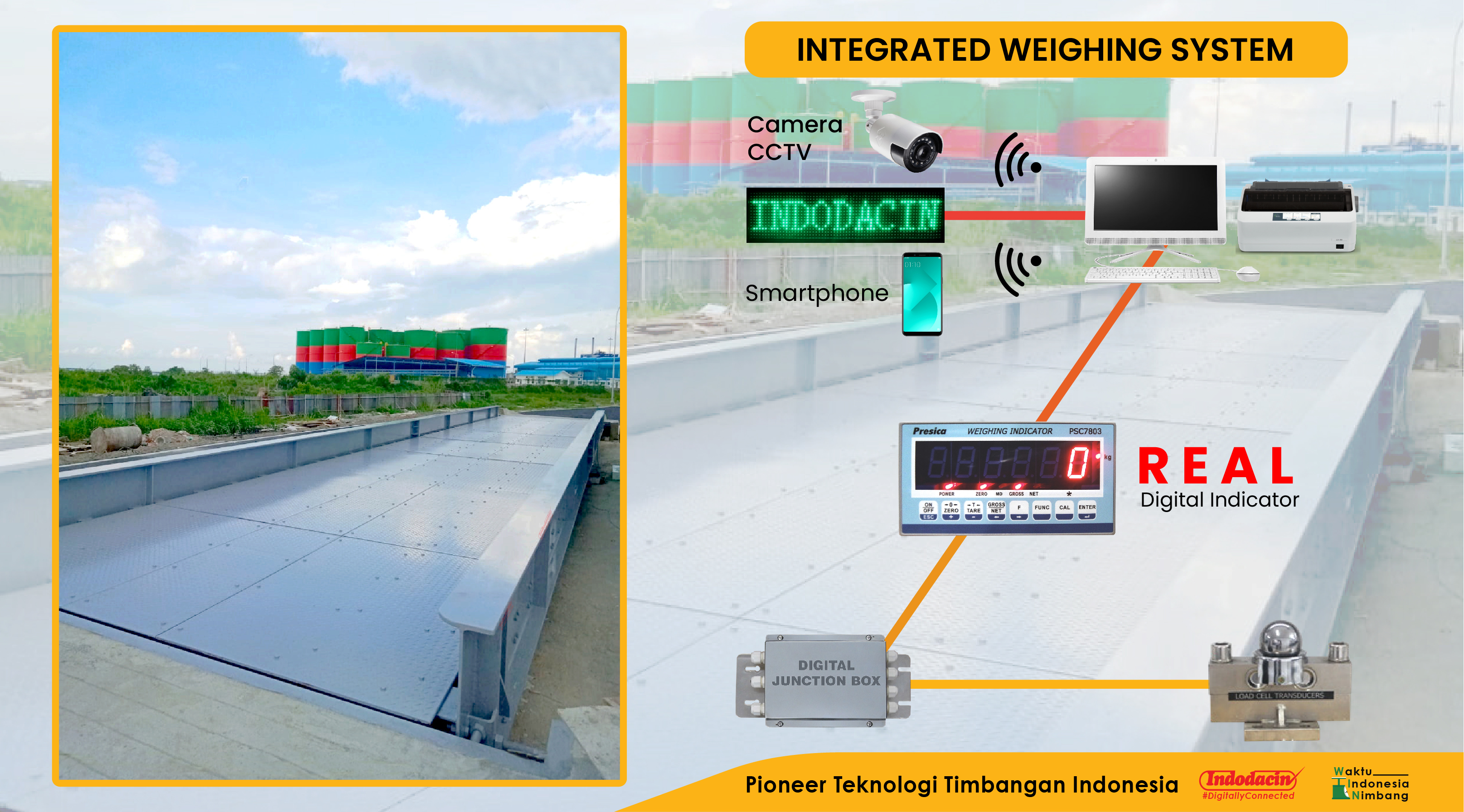MAINBANNER (TOP) INTEGRATED WEIGHING SYSTEM